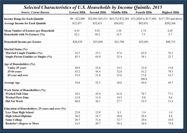 incomeinequality-1-650x462